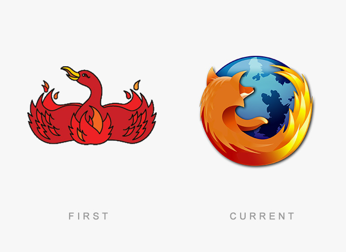 Firefox old and new logo