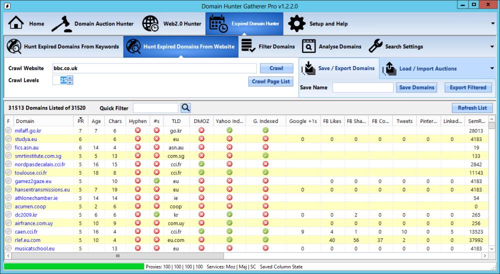 High Authority Expired Domains